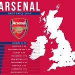 Arsenal Shirt Sales