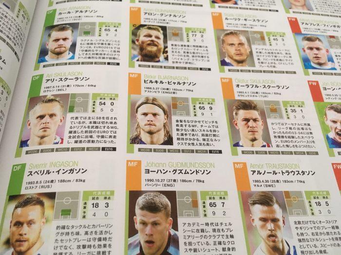 フットボリスタ ロシア ワールドカップ アイスランド